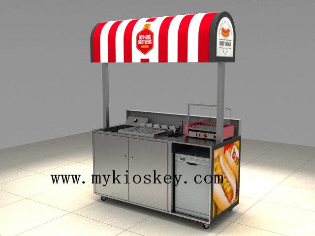 Hot Dog Industry